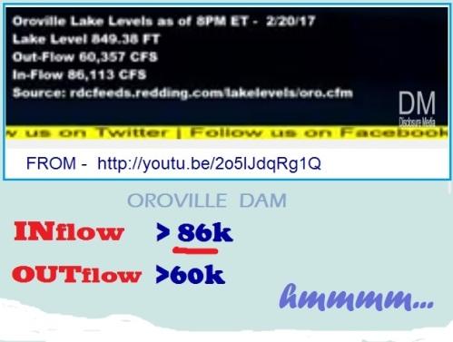 inflow22017